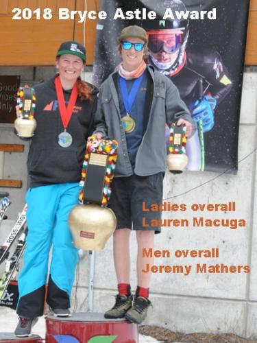 2018 Bryce Astle IMC winners